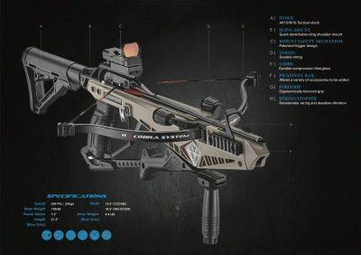 Cobra RX